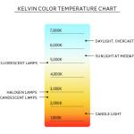 led-kelvin-temperature-chart