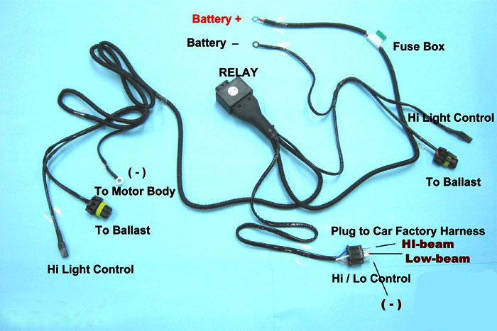 HID_Bi Xenon_Relay_Harness_2 hid bi xenon relay harness hi lo wiring controller w fuse hid 12v wiring harness controller at gsmportal.co